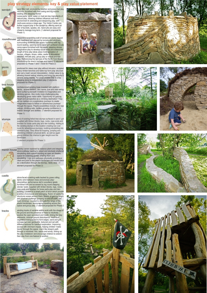 case study - sutton bank visitor centre north york moors